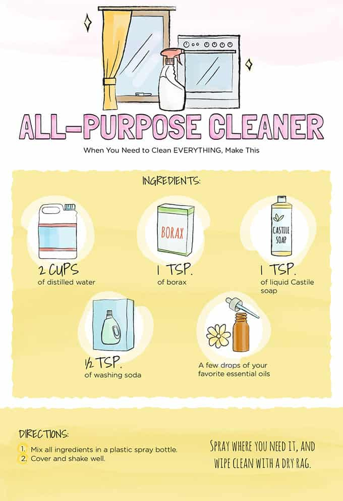 How To Make A Green All-Purpose Green Cleaner