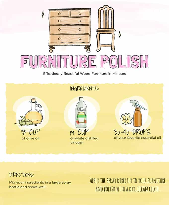 How To Make DIY Green Cleaning Polish