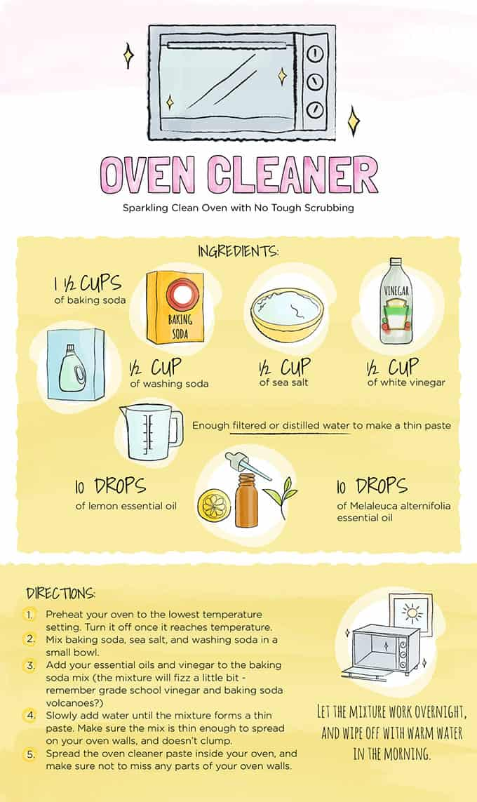 How To Make A DIY Oven Cleaner