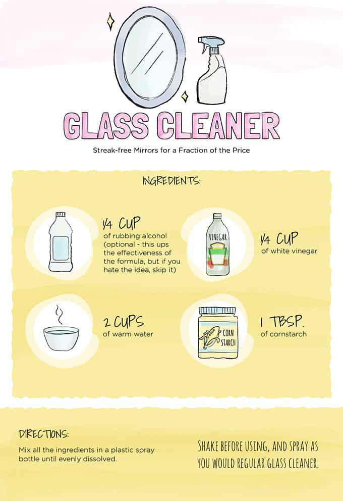 Instructions On Making A Green Glass Cleaner