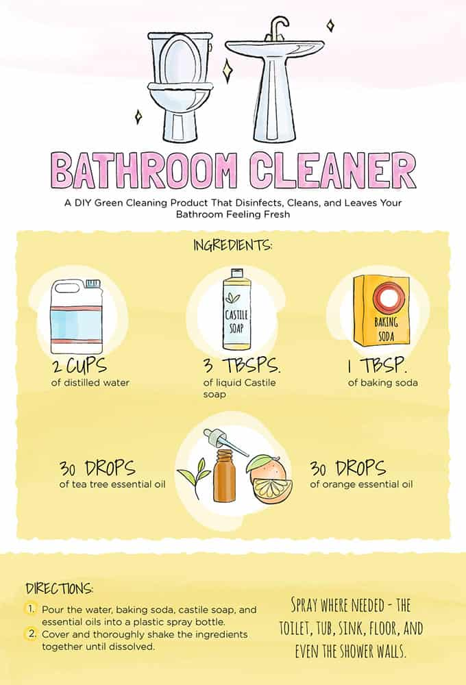 How To Make an Eco-Friendly Bathroom Cleaner