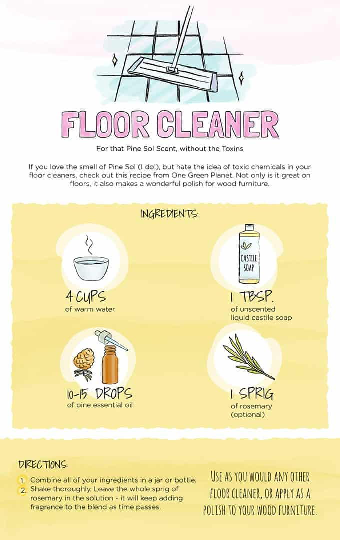 How To Make a DIY Green Floor Cleaner