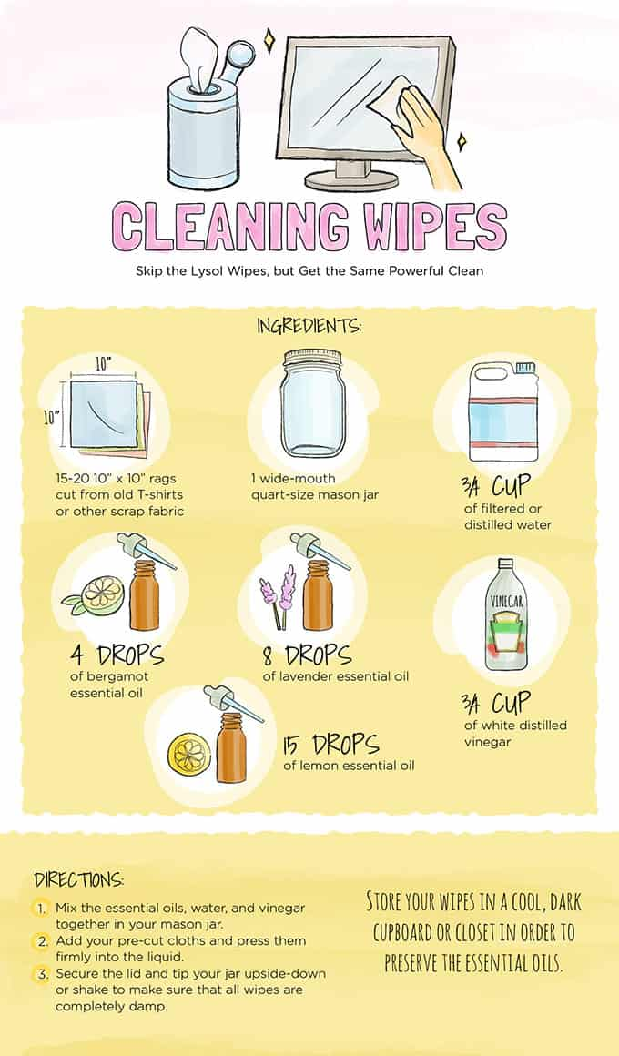 How To Make DIY Cleaning Wipes